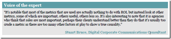Stuart Bruce | Econsultancy | State of Social Voice of the Expert