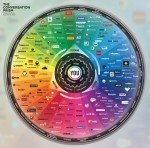 Conversation Prism 4.0 by Brian Solis and JESS3